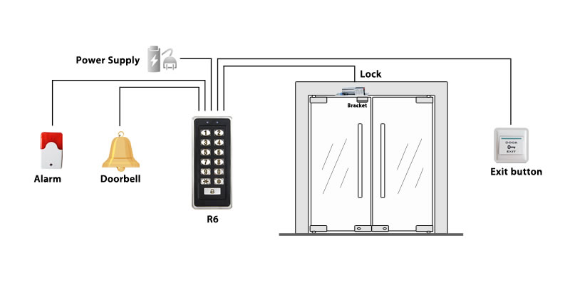 rfid time attendance and access control system  r6 ufe31granding